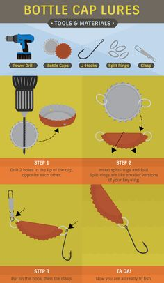 DIY Fishing Projects from Upcycled and Reclaimed Materials: Make All Four ... FIX