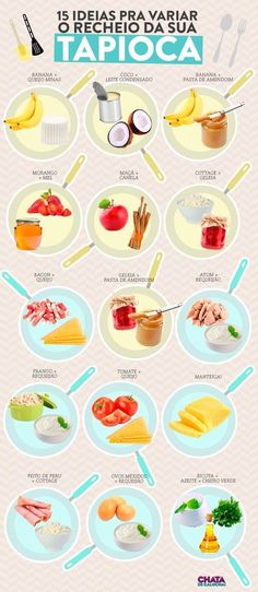 15 ideias pra variar o recheio da sua tapioca Healthy Life, Healthy Snacks, Healthy Recipes, Menu Café, Menu Dieta, Food Hacks, Love Food, Food Porn, Clean Eating