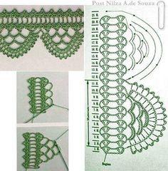 Bordes tejidos a crochet con diagrama