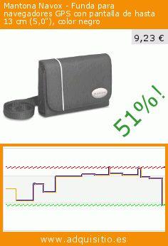 """Mantona Navox - Funda para navegadores GPS con pantalla de hasta 13 cm (5,0""""), color negro (Accesorio). Baja 51%! Precio actual 9,23 €, el precio anterior fue de 18,78 €. https://www.adquisitio.es/mantona/navox-funda-navegadores"""