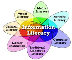 Information Literacy: INFORMATION LITERACY AND BIG 6 PROCESS