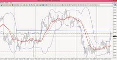 5 Regole per il #Trading Intraday sul #Forex di Successo: strategie e consigli pratici  http://www.itradingforexonline.com/2014/05/trading-intraday-sul-forex-regole-strategie-consigli-successo.html  #AUDUSD