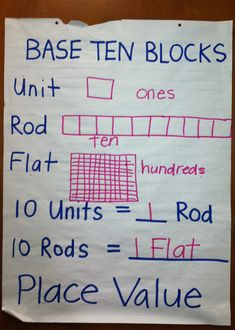 Math: Place Value and Base Ten Blocks