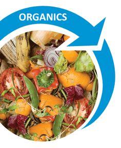 organic recycle - Αναζήτηση Google