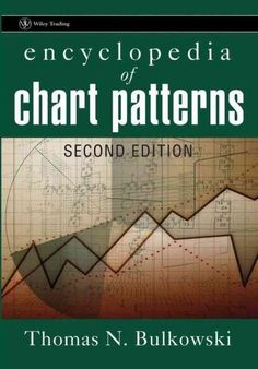 Precision Series Encyclopedia Of Chart Patterns