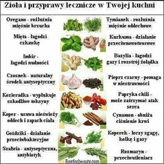 Zioła w kuchni Health Diet, Health Fitness, Healthy Tips, Healthy Eating, Food Therapy, Alkaline Diet, Health And Beauty, Herbalism, Food And Drink