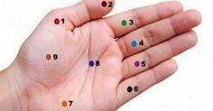 Нажмите на эти точки и через 5 минут вы почувствуете что-то невероятное! ~ Шкатулка рецептов