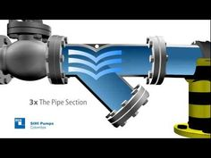 Centrifugal Pumps - YouTube