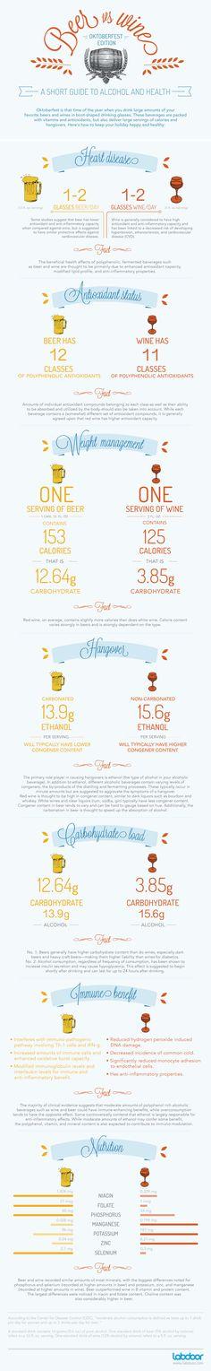 Beer vs. Wine: Oktoberfest Edition