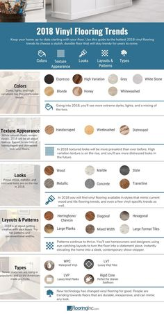 9 Best HomeAdvisor Infographics images in 2017 | Infographic, Home