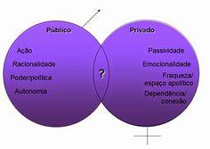 Feminismo Político: O Movimento Feminista e as Relações Internacionais