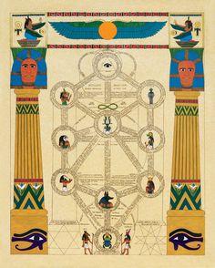 Rosicrucian Order AMORC  