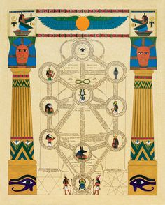 Egyptian styled Tree of Life
