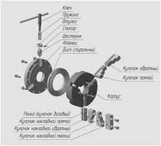 Токарный патрон своими руками | Строительный портал Lathe Machine, Machine Tools, Cnc, Turning Tools, Mechanical Engineering, Metal, Techno, 3d Printer, Cartoon