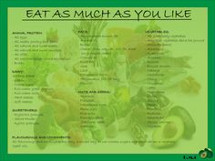banting foods list - Google Search