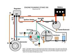 engine run stand wiring diagram with 914worldm | engine running test stand  design (want to