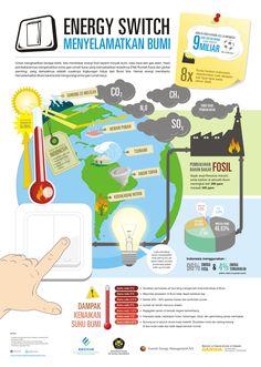 Energy Switch: Menyelamatkan Bumi