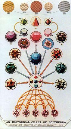 Cristalografía. Geometría de los cristales.
