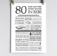 ~ POR FAVOR SIGA LOS PASOS ABAJO PARA ORDENAR CORRECTAMENTE! ~ Una divertida había personalizada cartel, incluyendo acontecimientos y hechos de 1936 como el cumpleañero o niña nombre y fecha de nacimiento real! Perfecto como regalo de cumpleaños o decoración 80! Incluye estadísticas de 1936, encabezados, entretenimiento y más. • Impresión de alta calidad • Elegir entre 4 tamaños: 8 x 10, 11 x 17, 18 x 24 y 24 x 36 POR FAVOR, SIGA ESTOS PASOS EN ORDEN: *** 1) elegir tamaño y cantidad de…