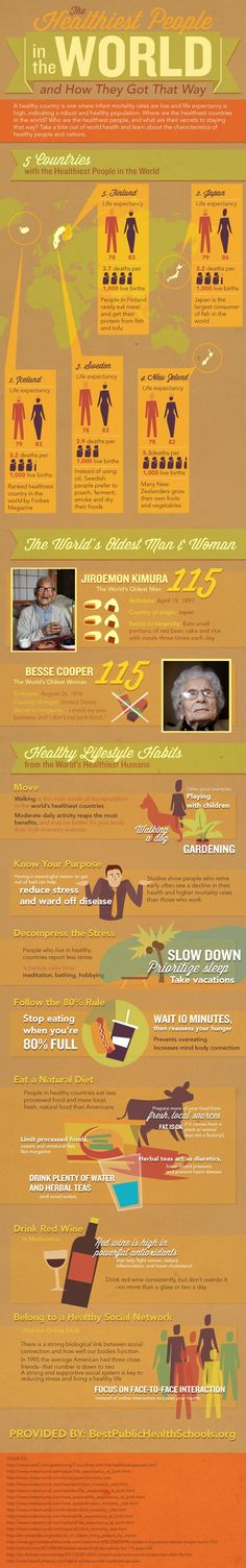 Food infographic  Habits of the healthiest people in the world [infographic]  Holy Kaw!