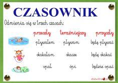 Learn Polish, Polish Language, New Class, School Notes, Autumn Activities, English Vocabulary, Poland, Education, Learning