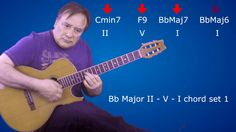 Drop Two Voicings Uncovered Lesson 5 - Chord Synonyms & Adding The Major...