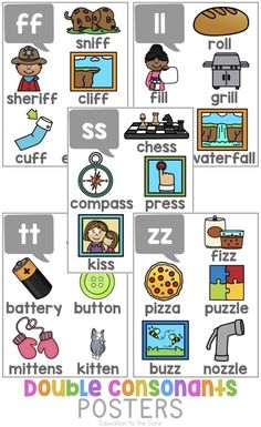 First grade teachers know how important it can be to have visual cues in a classroom full of emergent readers. I created these Phonics Posters Phonics Reading, Teaching Phonics, Teaching Reading, Teaching Kids, Learning, Jolly Phonics, Best Educational Websites, Hooked On Phonics, English Phonics