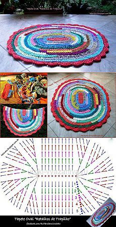 Crochet Blanket Edging, Bobble Crochet, Crochet Rug Patterns, Crochet Mandala, Crochet Round, Doily Patterns, Crochet Motif, Crochet Doilies, Crochet Stitches