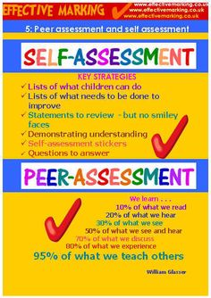 Effective marking stickers...self and peer assessment