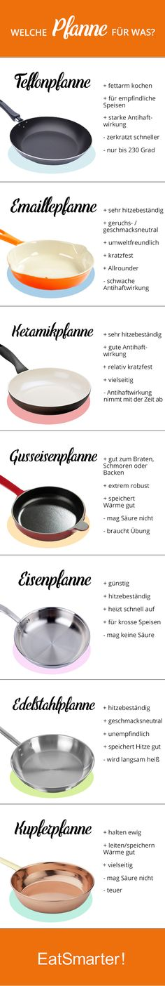 Which pan for what?-Welche Pfanne für was? Which pan for what? Here is the guide to roasting. Easy Cooking, Healthy Cooking, Genius Ideas, Eat Smart, Christmas Cooking, Baking Tips, Creative Food, Food Hacks, Cool Kitchens