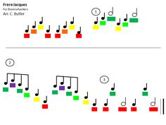Copy Of Boomwhacker Sheet Music - Lessons - Tes Teach
