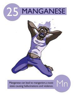 25. Manganese