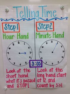 Telling time anchor chart.