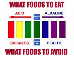 http://AcidRefluxDietCure.com - the acid reflux diet foods