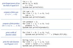 JAVA While and for loops in Java