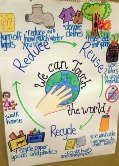 14 Fantastic Sustainability and Recycling Anchor Charts Earth Day Projects, Earth Day Crafts, Anchor Charts, Save Earth Posters, Recycling For Kids, Recycling Activities For Kids, Recycling Games, Environment Day, Save Environment Posters