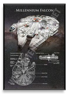 Star Wars Millennium Falcon Poster Star by PatentPrintsPosters by lilly Star Wars Room, Star Wars Art, Star Trek, Posters Geek, V Wings, Film Science Fiction, Nave Star Wars, Star Wars Spaceships, Nerd