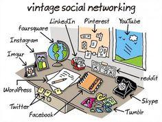 vintage social networking