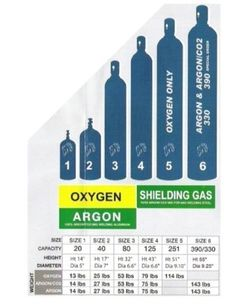 Gas bottle  sizes and weights