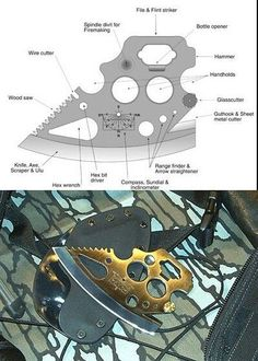 Survival knife. Looks cool, has a lot of uses, but I question it's ergonomics when in use. I guess I'd have to try one.
