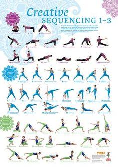 Creative Sequencing 1-3 Poster von Yoga Aktuell von YOGISTAR.COM | Yoga-Zubehör, Yogamatten und Yoga