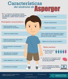 infografia_dia_sindrome_asperger_18_febrero_medicaltimes.jpg (875×1019)