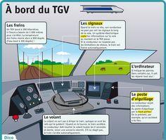 Fiche exposés : À bord du TGV - Le Petit Quotidien