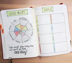 If you haven't made a Level 10 Life tracker in your bullet journal or planner, don't worry – although this bujo spread looks fancy, it's actually very simple to implement. I've created a template you .