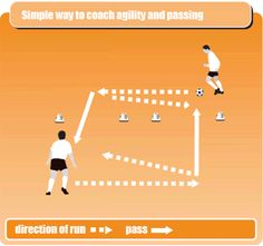 Simple way to coach agility and passing