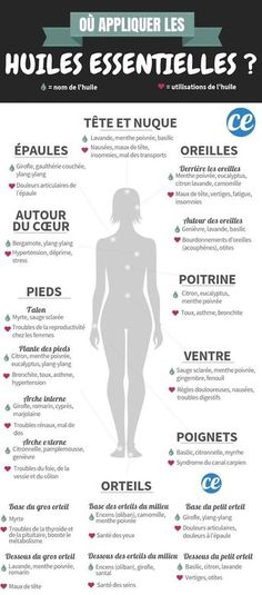 How to choose to choose the right essential oil to use on the skin? - - How to choose to choose the right essential oil to use on the skin? Here is the easy guide to essential oils for use on the skin. Matcha Benefits, Lemon Benefits, Coconut Health Benefits, Yoga Meditation, Yoga Inspiration, Burn Out, Need To Know, Diabetes, Health Tips