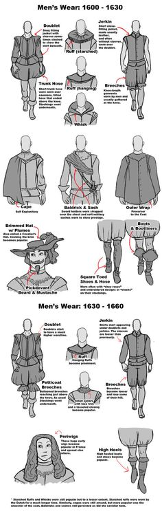EDIT: I got some of my terms mixed up with the Trunk Hose and Petticoat Breeches. They're fixed now. This is a something I am doing for my Fashion History course in college. It's not mandatory...