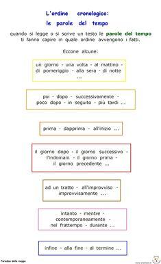 Risultati immagini per le parole del tempo College Board, Learning Italian, Writing Tips, Homeschool, Language, Study, Teacher, Education, Quotes