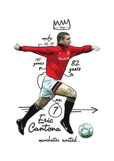 Digital illustration of Manchester United legend Eric CantonaCantona joined Manchester United half-way through the 1992-1993 season. His impact was immediate. Few Manchester United footballers have been as influential as Eric Cantona. He added confidence and class to a good side and made it great. True United legend.Print available here from my online Print Shop