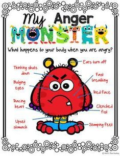 My Anger Monster, an Anger Management activity - Stress Management Anger Management Activities For Kids, Counseling Activities, School Counseling, Play Therapy Activities, Feelings Activities, Elementary Counseling, Emotional Regulation, Emotional Development, Kids Coping Skills